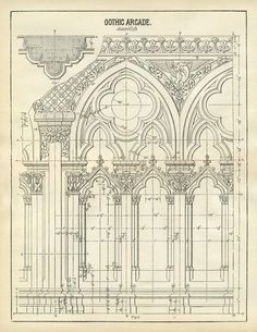 Architecture Printable Gothic Arches - Diagram! - The Graphics Fairy #gothicarchitecture