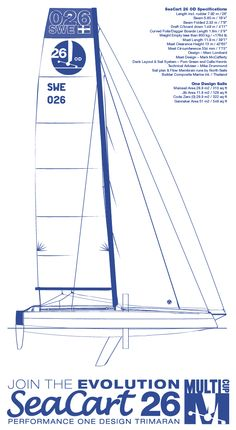 SeaCart 26 General OD Specifications. Click on the picture to see a larger copy. Visit www.seacart26.com for more information and/or check out the Multi Cup on facebook.com