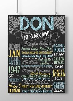 1949 Birthday Board Facts History What Happened 70 Years Ago 70th Gift Sign