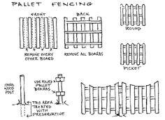 83 Best Fenced In Images Fence Garden Gates Garden Fencing