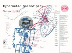 Cybernetic Serendipity poster 1968, 2014 – ICA Bookstore Institute Of Contemporary Art, The Computer, Exhibition Poster, Creative Activities, Serendipity, Invitation Cards, Digital Art, Graphic Design, London