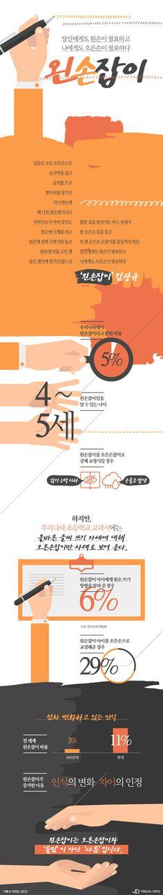 Infographic Ideas infographic illustrators needed me rihanna : 영화관 좌석, 장르에 따라 명당도 따로 있다? [인포그래픽] #movie ...