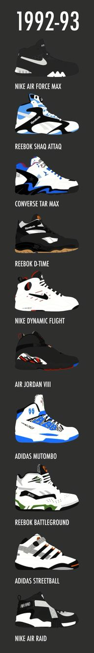 Scottie Pippen – Page 3 – Mis Zapas Sneaker Games, Sneaker Art, Sneaker Boots, Basketball Sneakers, Nike Basketball, Adidas Mutombo, Running Shoes Nike, Nike Shoes, 90s Shoes