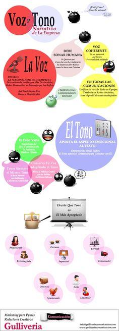 Voz y tono narrativo en la empresa #infografia #infographic #marketing