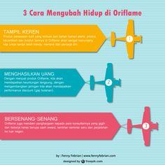 3 Cara Mengubah Hidup di Oriflame #Oriflame #dBCN
