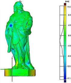 """3D skeniranje u Srbiji – """"Hakovanje"""" skulptura iz 15. veka http://www.personalmag.rs/software/3d-skeniranje-u-srbiji-hakovanje-skulptura-iz-15-veka/"""