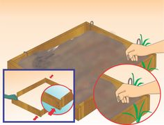 How to Make a Planter Box