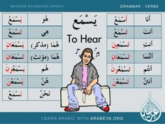 Learn new Modern Standard Arabic Verbs with Arabeya (Part Arabic Verbs, Arabic Sentences, Arabic Phrases, Arabic Quotes, Modern Standard Arabic, Spoken Arabic, Learn Arabic Online, Arabic Alphabet For Kids, Arabic Lessons