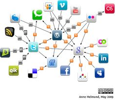 Now and then, the process of spreading your brand through social media networks is also known as viral marketing. Viral marketing spreads speedily in a variety of channels reaching people who might have otherwise never heard of your product or company. Marketing Viral, Social Marketing, Content Marketing Strategy, Marketing Plan, Internet Marketing, Online Marketing, Digital Marketing, Viral Advertising, Marketing Tactics