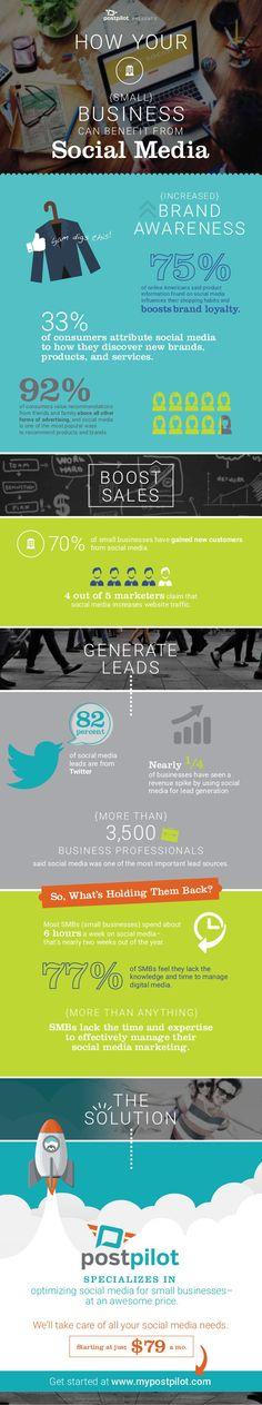 Beneficios de las Redes Sociales para tu empresa #infografia #infographic #socialmedia