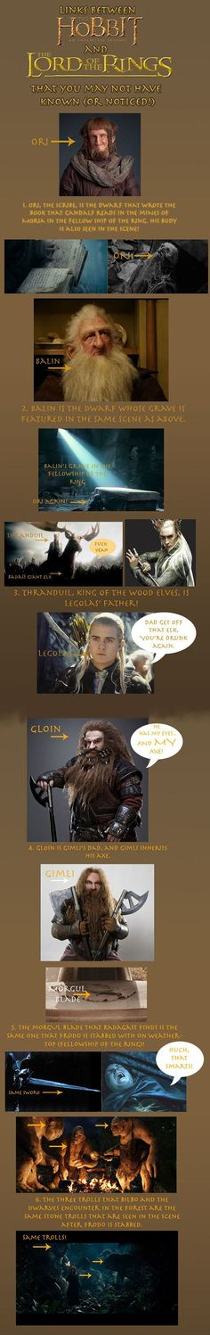 Links between the Hobbit and Lord of the Rings. The Morgul blade and Ori thing I did not know. Now I do!