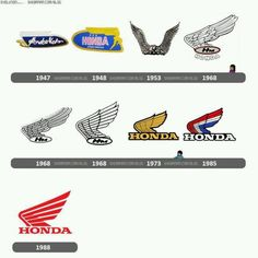 Information About The Company Honda Founded October 1946