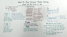 What Deep Learning and Machine Learning Mean For the Future of SEO - Whiteboard Friday (via Moz).