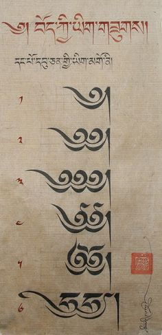 RELATED TIBETAN SCRIPTS: The heading character and Script construction.