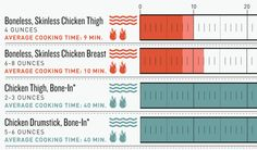 Throw away that thermometer. Welcome to an advanced class in grilling guesstimation.