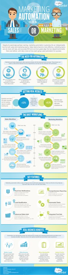 Business Infographics - Marketing and Sales Infographic. Marketing Automation Is It A Sales Tool Or Marketing Tool? Marketing Automation Facts And Benefits. Inbound Marketing, Marketing Automation, Influencer Marketing, Marketing Digital, Affiliate Marketing, Marketing Direct, Sales And Marketing, Marketing Tools, Business Marketing