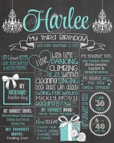 First Birthday Posters, Third Birthday, First Birthday Parties, First Birthdays, Birthday Cards, Birthday Ideas, Aurora, Nursery Frames, Tiffany Party