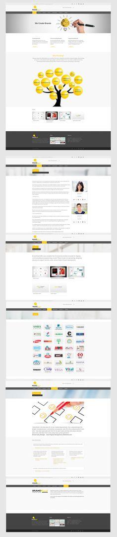 BrandRecall website