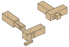 woodworking bridle joint | Mortise and tenon woodworking joints