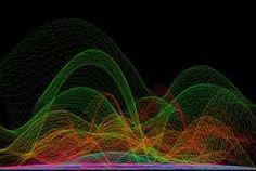 ondas sonoras - Buscar con Google