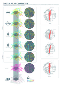 Site Analysis: Physical Accessibility - This diagram represents the different methods of accessing the site physically. It is successful because of the different routes being stacked on top of each other and each having different colors Site Analysis Architecture, Architecture Mapping, Architecture Drawings, Architecture Portfolio, Concept Architecture, Gym Architecture, Architecture Diagrams, Urban Design Concept, Urban Design Diagram