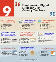 9 Fundamental Digital Skills for Century Teachers (Educational Technology and Mobile Learning) 21st Century Classroom, 21st Century Learning, 21st Century Skills, 21st Century Schools, Teaching Technology, Educational Technology, Digital Technology, Technology Tools, Technology Websites