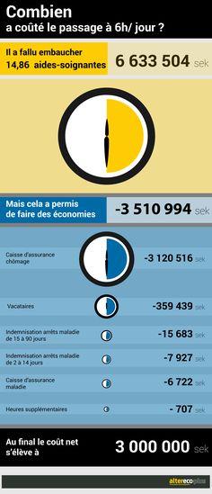 Infographie réalisée pour le site d'Alternatives économiques