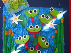 animaux rigolos Frogs in a pond…could be linked with the artist Winslow Homer and his piece Mink Pond Kids Crafts, Frog Crafts, Summer Crafts, Projects For Kids, Creative Activities, Activities For Kids, Frog Bulletin Boards, Paper Plate Crafts, Spring Art