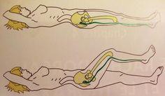 SOULAGER SA SCIATIQUE :Comment soulager cette douleur naturellement ? La sciatique touche beaucoup de personnes et est très répandue voici 2 remèdes simples