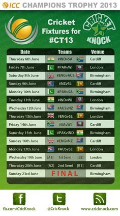 ICC Champions Trophy 2013 Fixtures    Here are the complete fixtures of ICC Champions Trophy 2013. Find the text version on http://cricknock.com/fixtures/icc-champions-trophy-2013-fixtures/    Join our page for more: https://www.facebook.com/CricKnock    Did you know? This is going to be the last ICC Champions Trophy. Read the story on http://cricknock.com/events/icc-champions-trophy/battle-for-the-last-icc-champions-trophy-begins-infographic/