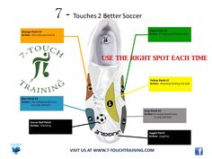 Breaking down the 7-Touch Trainer Youth soccer shoe, Youth training soccer shoe. New soccer shoe. training soccer shoe. excellent soccer shoe kids soccer shoe