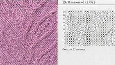 branching leaves knitting panel