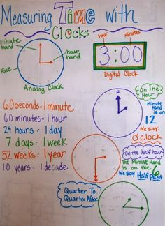 Teaching Time and Calendar!!  Printables, Game, Calendar, Mini-lessons, Anchor Chart