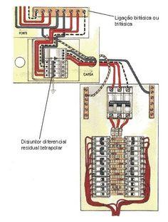 Montagem do quadro de distribuição com Disjuntor Diferencial Residual (DR)