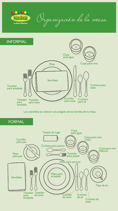 Mesa protocolo - this would be good to use for teaching food/etiquette for senior high Spanish Classroom, Teaching Spanish, Food Vocabulary, Dining Etiquette, Etiquette And Manners, Table Manners, Kitchen Cabinet Organization, Kitchen Cabinets, Spanish Lessons