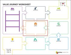 The excite stage of the customer journey