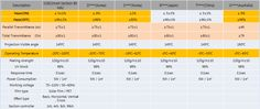 Vitswell SSB and  Other Film Comparison Analysis