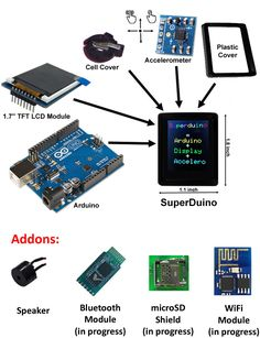 SuperDuino Explained - #electronics