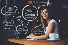The Most Important Skill For Success Career Planning, Career Goals, Career Advice, 21st Century, Success, How To Plan, Learning, Future, Women