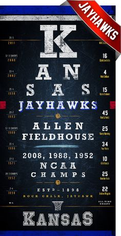 Kansas Jayhawks Basketball Eye Chart by RetroLeague Kansas Jayhawks Basketball, Kansas Basketball, Basketball Practice, Basketball Photos, Basketball Tips, Ku Bball, Basketball Players, Eye Chart, University Of Kansas