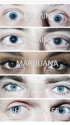 Pupil under drug effects