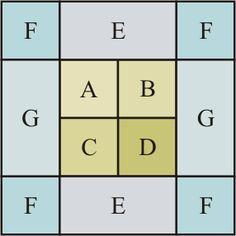 basic quilt block