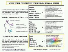 Learn how important your voice is to your mind, body and spirit... from www.ancientwisdomtrail.com