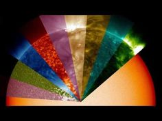 Jewel Box Sun: A look at the sun's surface in different wavelengths