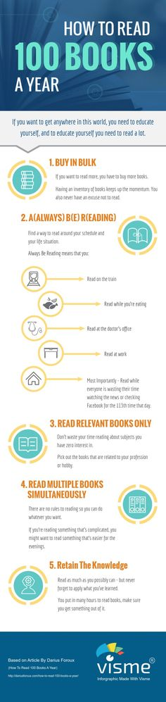 How To Read 100 Book