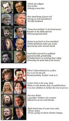 Game of American Politics. Climate change... lol