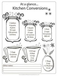 Gift: Kitchen measurements conversion chart – TWMK - Finance tips, saving money, budgeting planner Kitchen Measurement Conversions, Measurement Conversion Chart, Measurement Worksheets, Printable Math Worksheets, Printables, Measurement Converter, Free Printable, Baking Conversion Chart, Cup Conversion