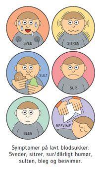 Symptomer Lavt Blodsukker