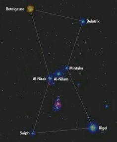 Orion belt - Al-Nitak,Al-Nilam & Mintaka