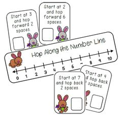 Hop Along the Number Line: Addition and Subtraction using a number line for numbers 0 to 10, great for kindergarten math centers.
